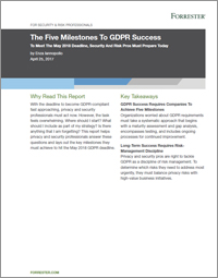 The Five Milestones to GDPR Success